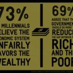 inequality 2