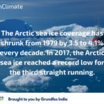 Act on Climate 4
